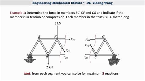 statics method of sections 2015 statics 24 simple truss analysis method of