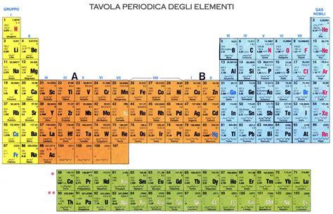 stagno tavola periodica l officina di filippo aureolo gli elementi e i figli