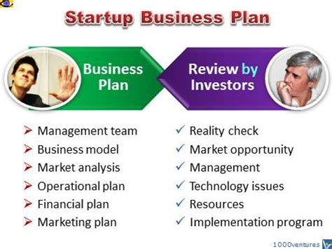 venture capital business plan template venture capital investment criteria how to raise vc