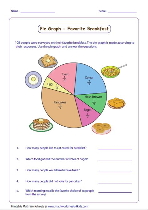 Pie Chart Worksheets by Pie Graph Worksheets 8th Grade Eight Parts Of Speech Pie