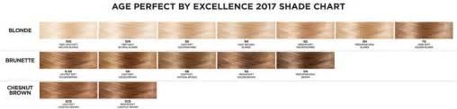 Loreal Preference Hair Color Shades Chart Om Hair