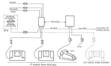 instrument junction box drawing instrument free engine