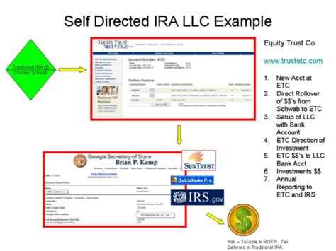 ira llc operating agreement template 28 images 28