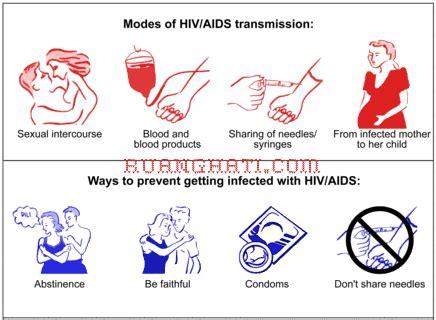 membuat poster pencegahan penyakit seksual my second world kisah nyata dan fakta tentang hiv aids