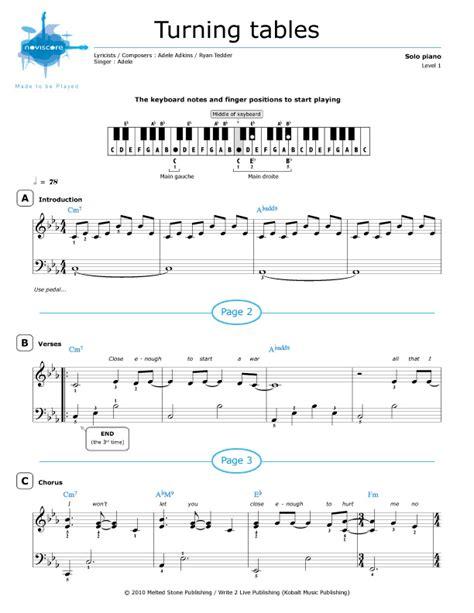turning tables sheet piano sheet turning tables adele noviscore sheets
