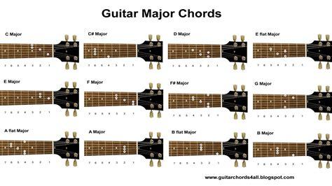 guitar diagram guitar chords major chord chart diagrams free