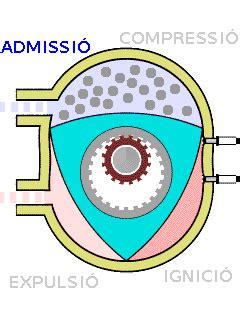 mazda rotary engine gif file wankel cycle anim2 ca gif wikimedia commons