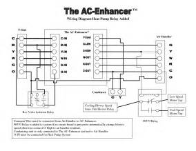 trane schematic diagrams wiring diagram website