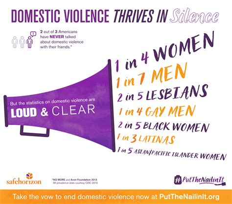 domestic violence statistics why domestic violence awareness must move beyond the