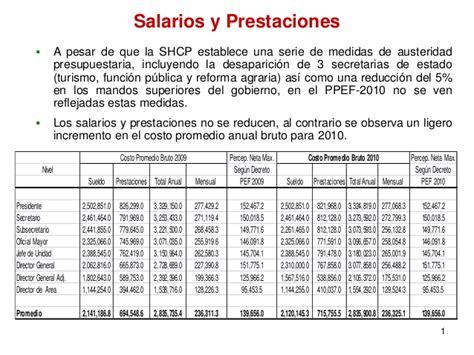 salario y prestaciones 2016 salarios y prestaciones 2010