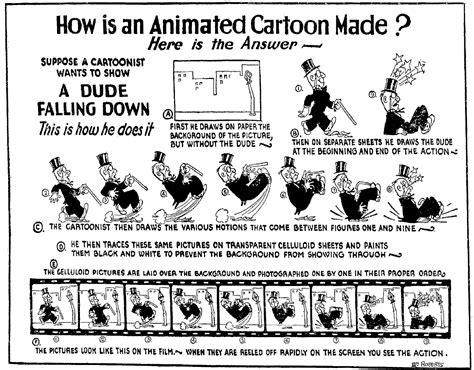 first cartoon film ever made tralfaz snoppyquop and animated cartoons