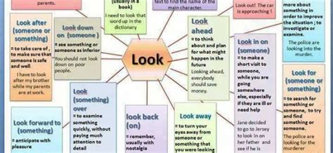 layout phrasal verb diagram a phrasal verb gallery how to guide and refrence
