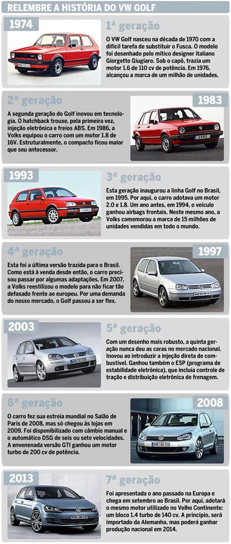 Golf Auto Esporte by A Hist 243 Ria Do Volkswagen Golf Auto Esporte Not 237 Cias