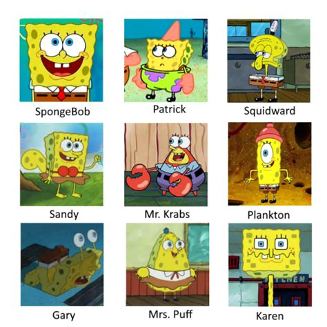 Spongebob Memes Tumblr - spongebob meme tumblr