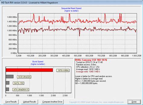 Special Harddisk Ssd Samsung 960 Evo M 2 250gb Mz V6e250bw samsung 960 evo m 2 1tb nvme ssd review ssd performance