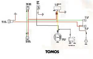 kinetic moped wiring diagram kinetic get free image about wiring diagram