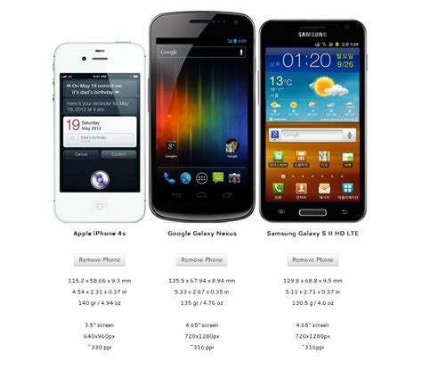 Phone Lookup Cell Phones New Cell Phone Models Image Search Results