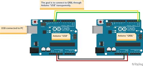 serial communication softwareserial use an arduino to quot intercept
