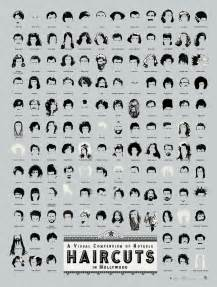 hairstyle cuts and names for shaped and thin hair a visual compendium of notable haircuts in popular music