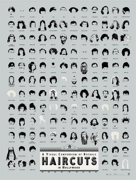 Hairstyle Book With Names by Infographic Of The Day The Most Haircuts In