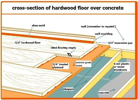 concrete basement floor thickness how to keep flooring warm during cold weather the home