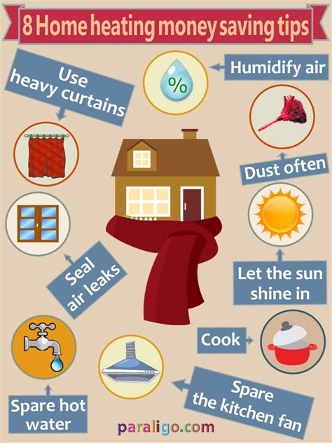 8 Tips On Saving Money For by 8 Home Heating Money Saving Tips Paraligo