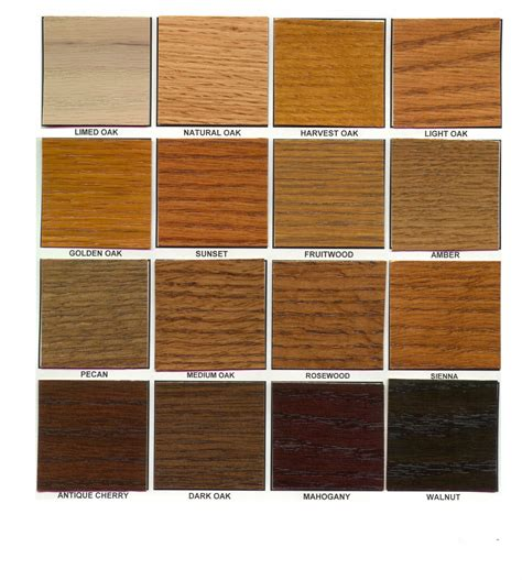 woodworking finishing wooden wood finishes pdf plans