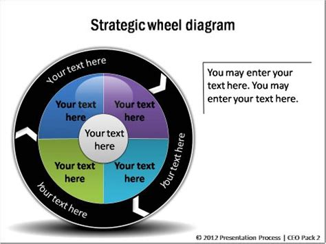 Spoke Card Template by Consulting Models