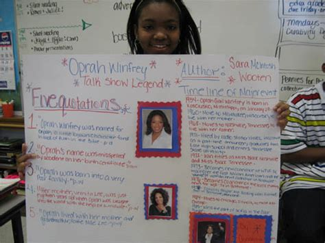 Biography Poster Exle | student work biography posters mrshawke dot com