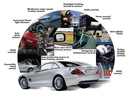 tech lightenment innovation in automotive electronics