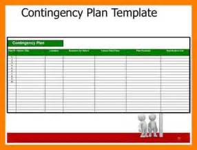 what is template in 10 contingency plan template project management joblettered