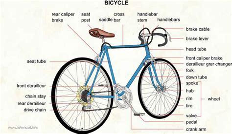 bike seat parts diagram seat diagram seat free engine image for user manual