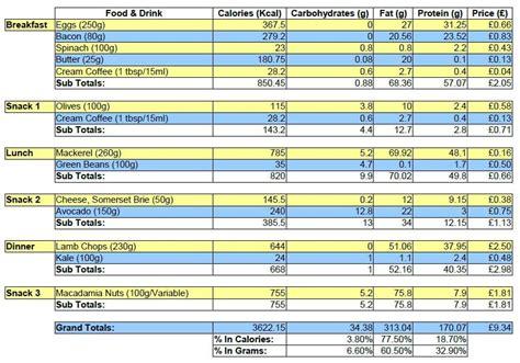 weight loss excel spreadsheet radiocaffefm com