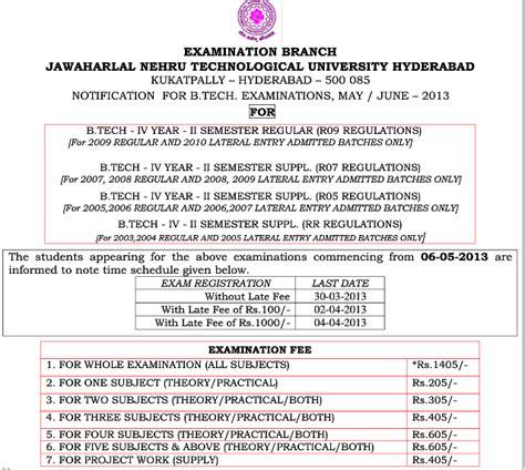 Jntu Mba 2nd Sem Results 2016 by Jntu Hyd Btech 4 2 Regular Supple Fee Notification