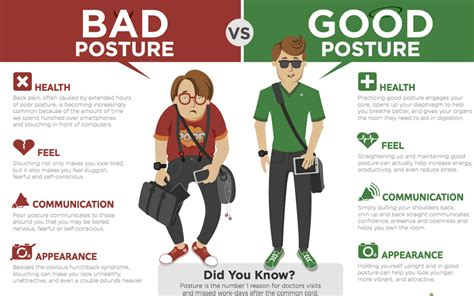 exercises for posture the stand program for better health through posture books simple exercises to improve posture