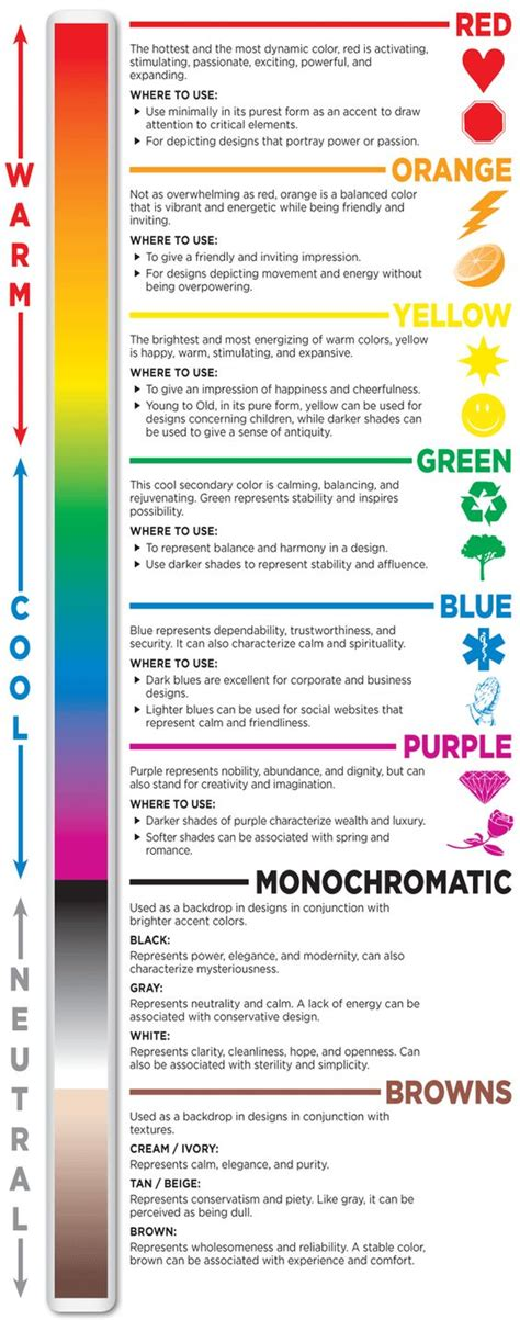 25 best ideas about psychology of color on pinterest psychology of color psychology and colors on pinterest