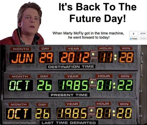 Back To The Future Meme - image 529208 back to the future day know your meme