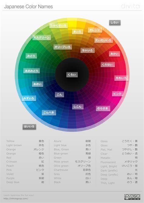 colors in japanese japanese color names sheet