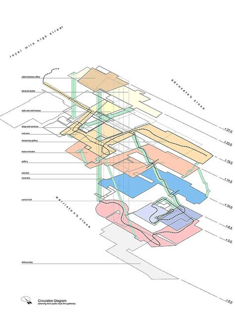 architecture diagrams galleries architecture floor plans share