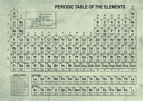 element 82 periodic table the periodic table of the elements vintage green digital