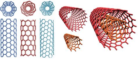 Armchair Nanotubes by A Primer On Carbon Nanotubes Part 1 Phlebas
