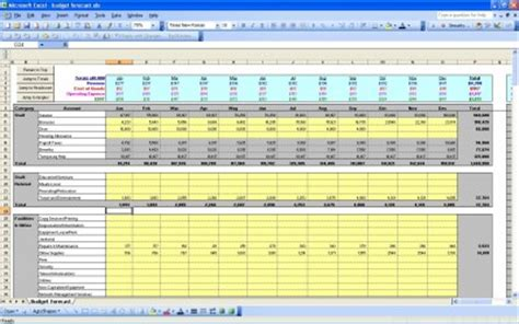 P L Statement Budget Forecast Excel Template P L Statements P L Excel Template