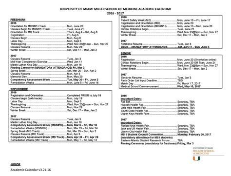 Academic Calendar Of Miami Academic Calendar 2016 2017 Miller School Of Medicine