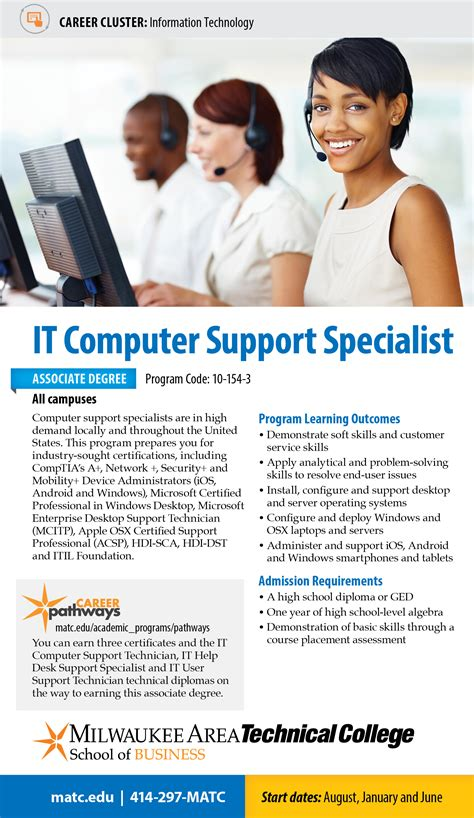 Desktop Support Specialist by It Computer Support Specialist