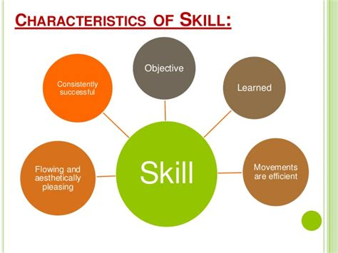 skill and its types