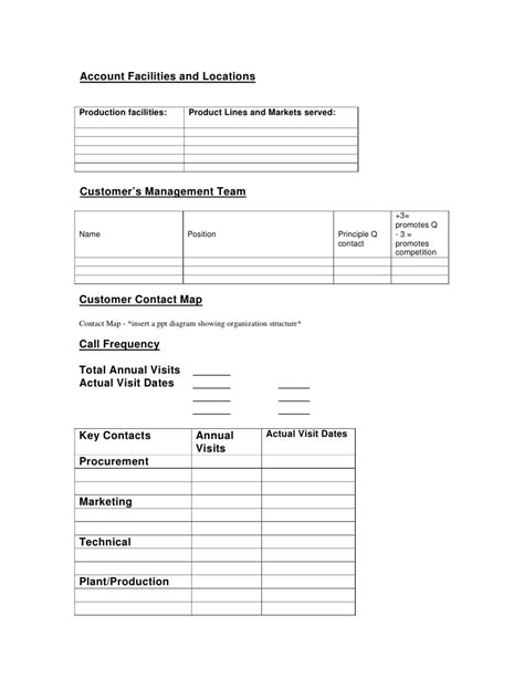 account profile template key account management plan