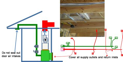 pressure reading in a ducting total duct leakage tests building america solution center