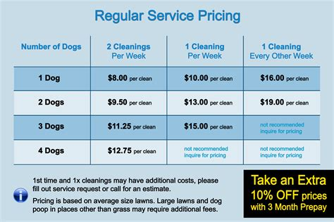 colorado service colorado removal service pricing duty free pets