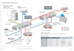 Mitsubishi Electric Vrf System New Brochure Addresses Hvac Challenge Through Hybrid Solution
