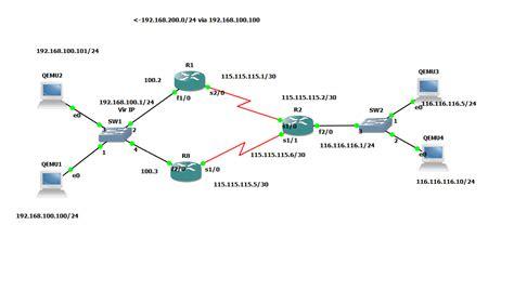 network address translation diagram to what i ve learned exploring cisco network